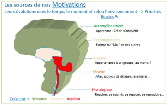 motivations-image-gd mdl